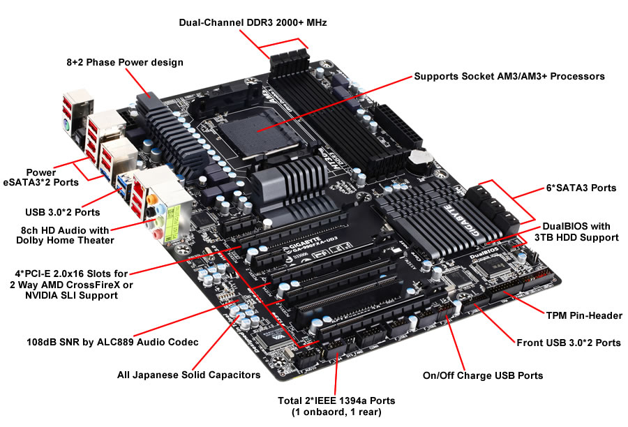 C64 as well Gateway N1996 Desktop Motherboard i mbgadn1996dsmbm further Detail2 cat est micro puis rubrique est w cm am3p puis ref est in10051483 moreover Can Someone Please Translate My Picture To English Thank You together with Intel Z270 H270 B250 Motherboard Round Up. on motherboard audio diagram